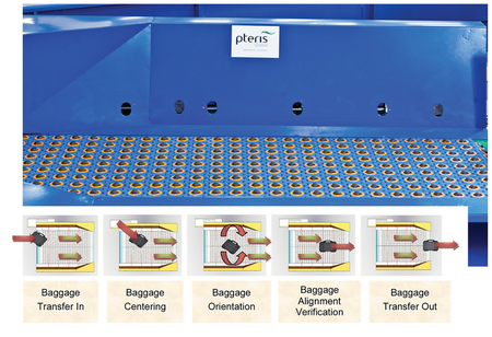 pDD 1000 (Directional Input Device) Baggage Handling System
